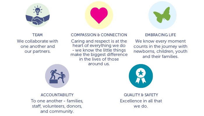 Canuck Place Children's Hospice values