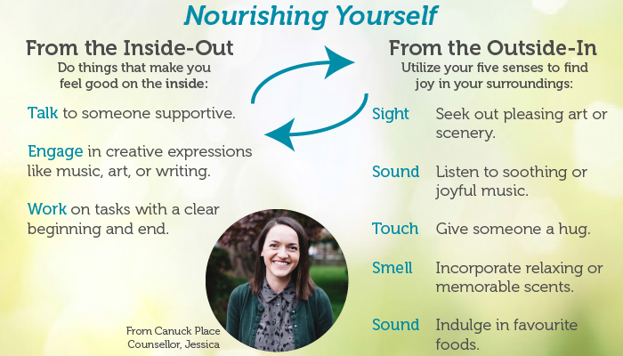 Nourishing Yourself from the Inside out and the outside in