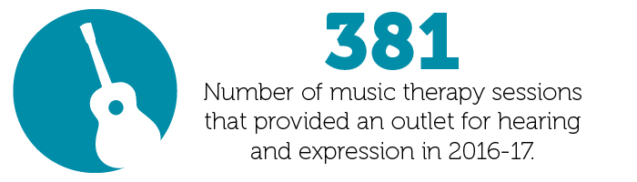 391 music therapy sessions were held at Canuck Place last year.