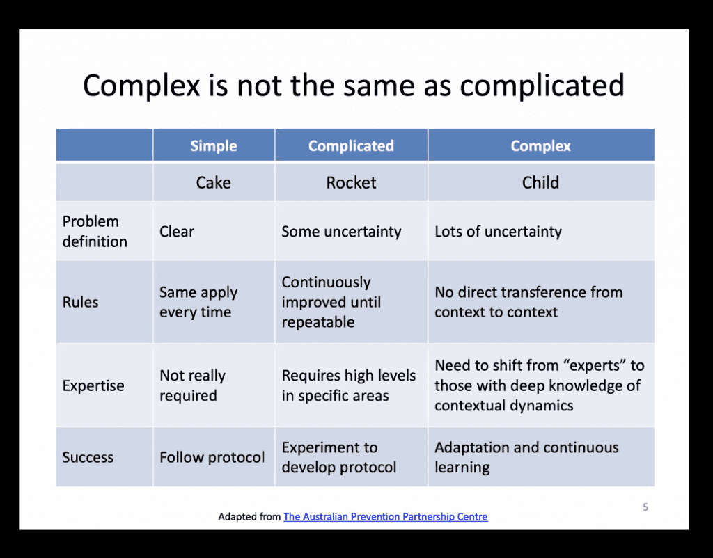 Complex systems, Complex children